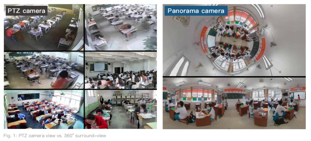 PTZ-kaamera-vs-panoraam-kaamera