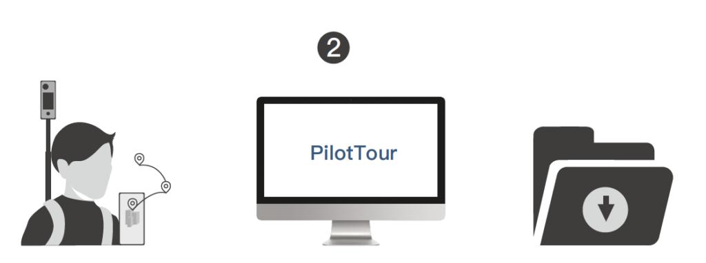 LabPano-PilotTour